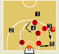 マッチアップ2-3ゾーンディフェンス